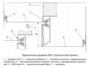 Многоуровневые натяжные потолки 15