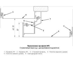 Многоуровневые натяжные потолки 17